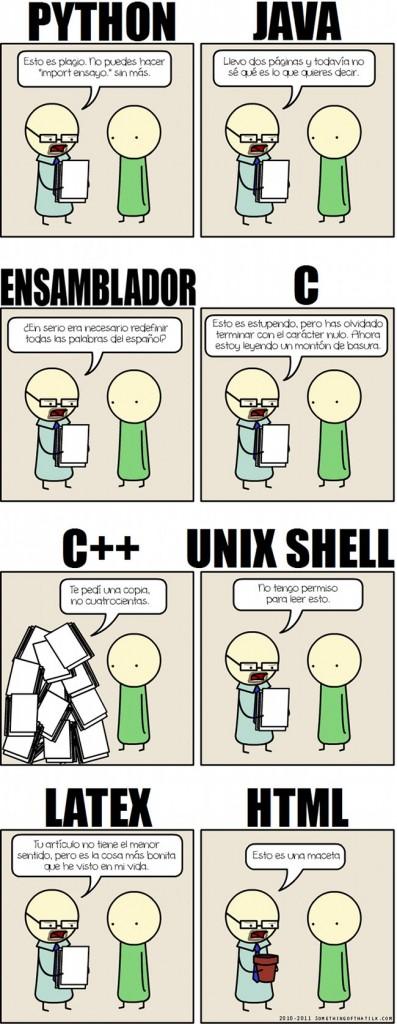 Ensayos en lenguajes de programación