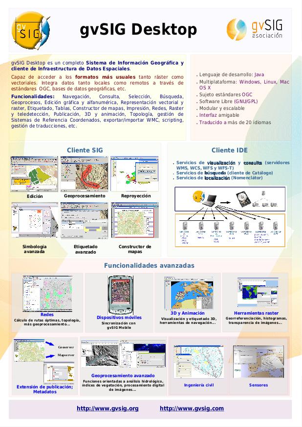 Poster gvSIG Desktop