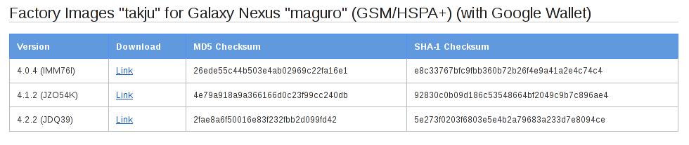 Descargar Imagen de fabrica de Android 4.2.2 de la Samsung Galaxy Nexus