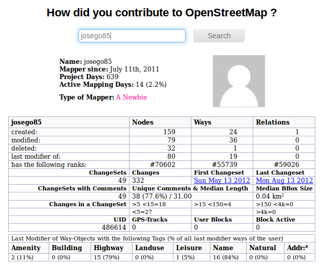 Contribución a OSM