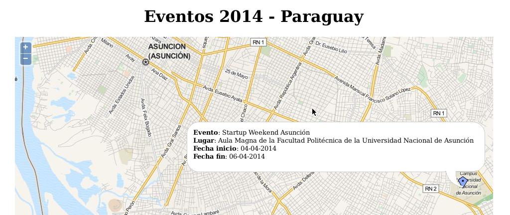 Eventos 2014 - Paraguay