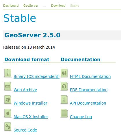 GeoServer 2.5.0 en Ubuntu 14.04 LTS