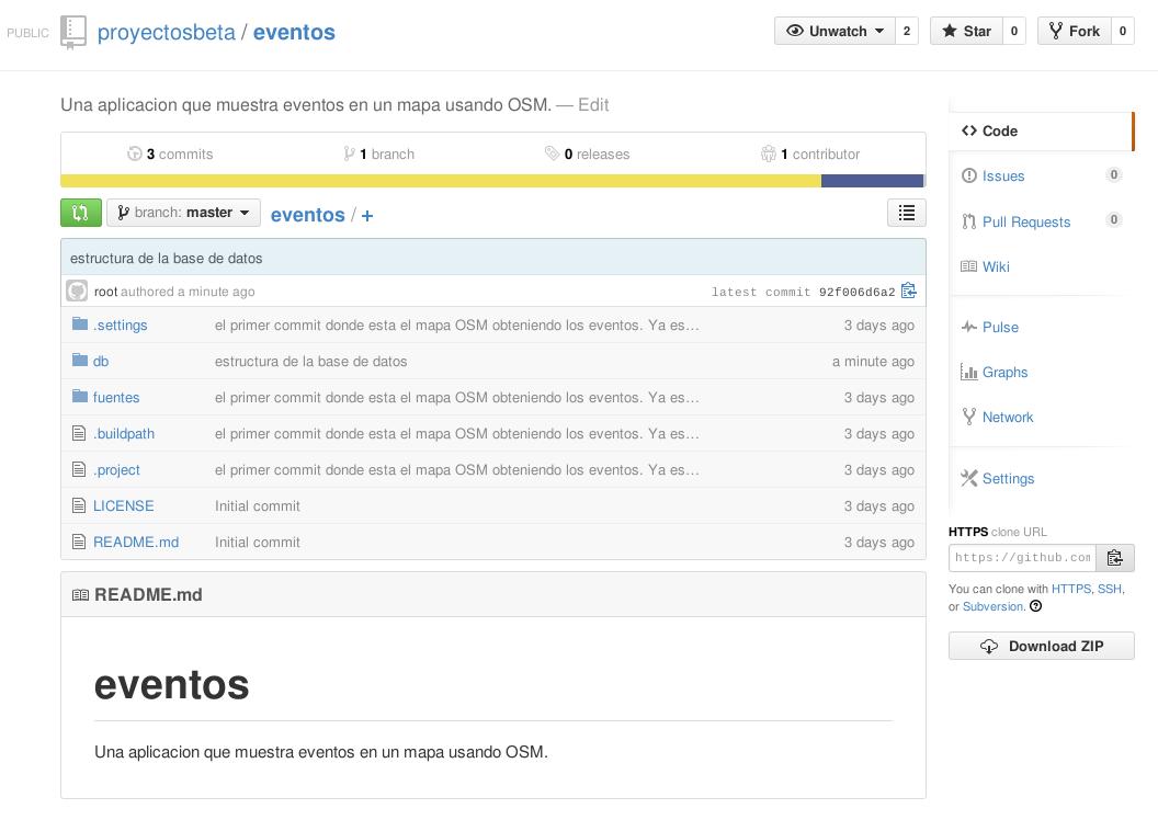 eventos.proyectosbeta.net ya esta disponible en GitHub