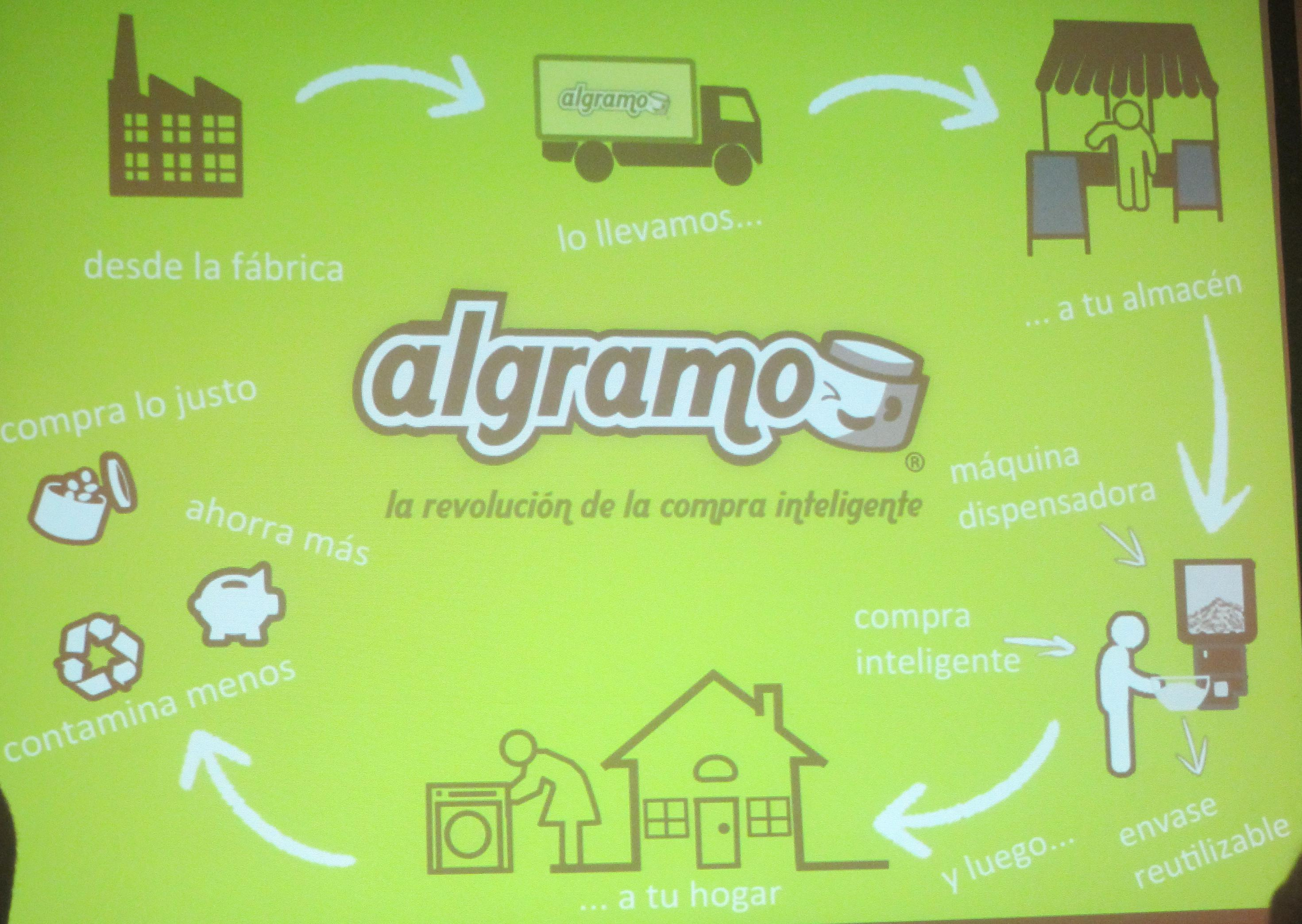 Algramo