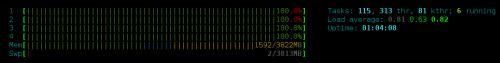 Utilizamos todos los cores al comprimir en GNU/Linux