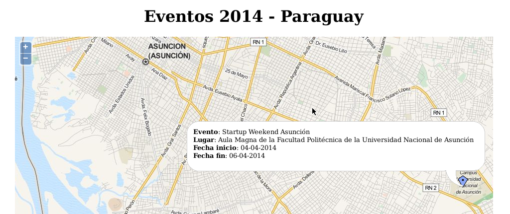 Ejemplo de Web mapping
