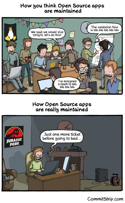 Creencia vs Realidad Open Source