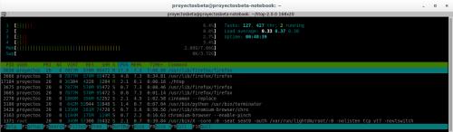 htop 2.0 en Ubuntu 14.04.3 LTS