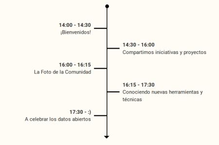 Agenda OpenTalks 2016