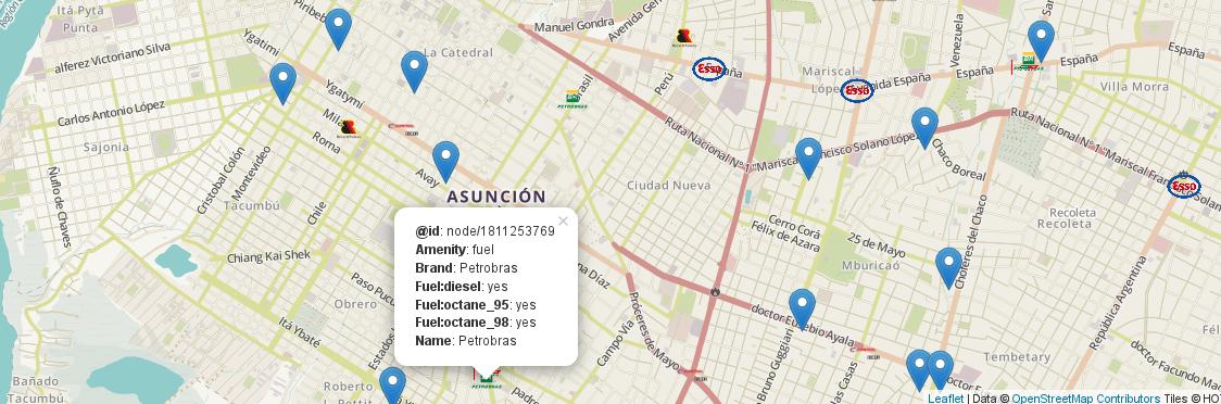 Estaciones de servicio de Asunción