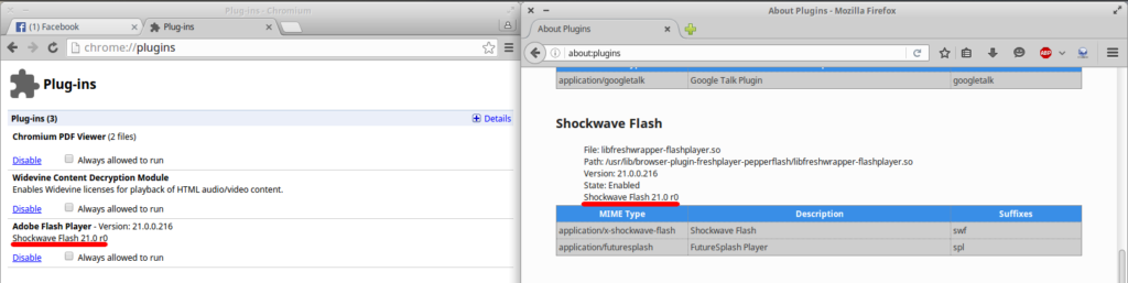 Versiones de Flash en Firefox y en Chromium