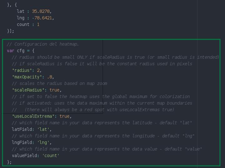 Configuración del heatmap