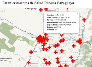 Establecimientos de Salud Pública Paraguaya (imagen destacada)