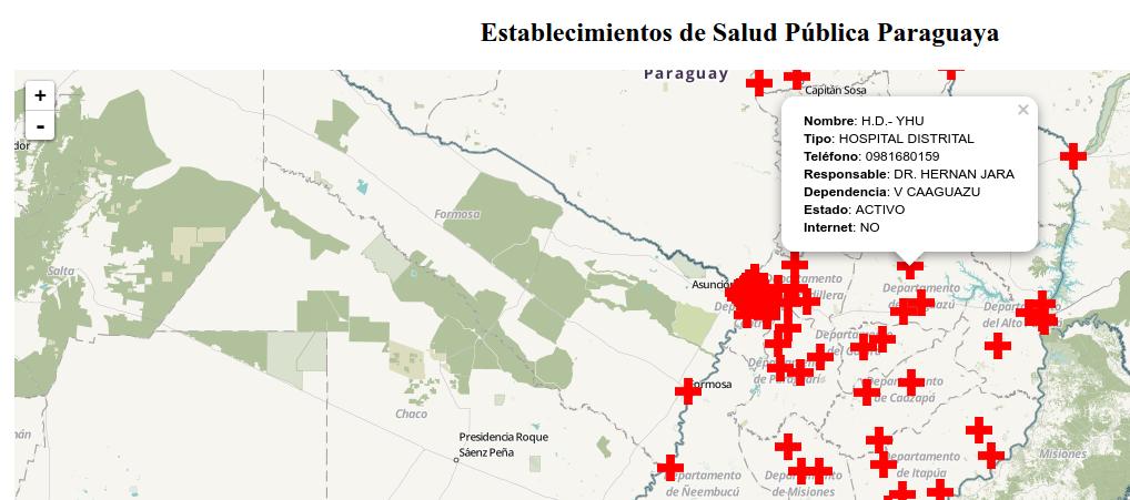Establecimientos de Salud Pública Paraguaya