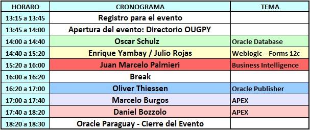 Programa del evento Oracle OUGPY Day Paraguay 2016