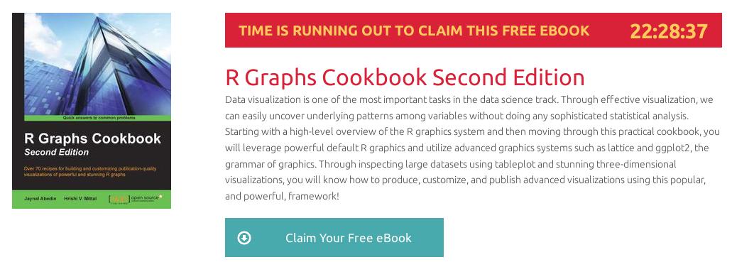 R Graphs Cookbook Second Edition, ebook gratuito disponible durante las próximas 22 horas