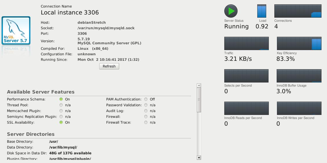MySQL Workbench para monitorear