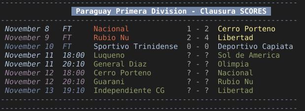 Partidos de la primera división de Paraguay - Clausura