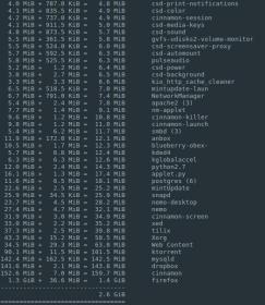 Ver consumo de memoria RAM de un programa en Linux Mint 18.2 Sonya (imagen destacada)