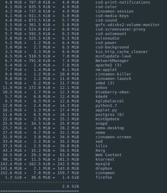 Ver consumo de memoria RAM de un programa en Linux Mint 18.2 Sonya