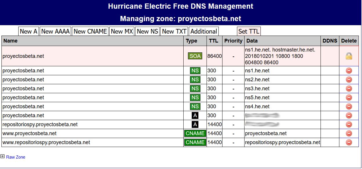 Proyectos Beta configuración DNS