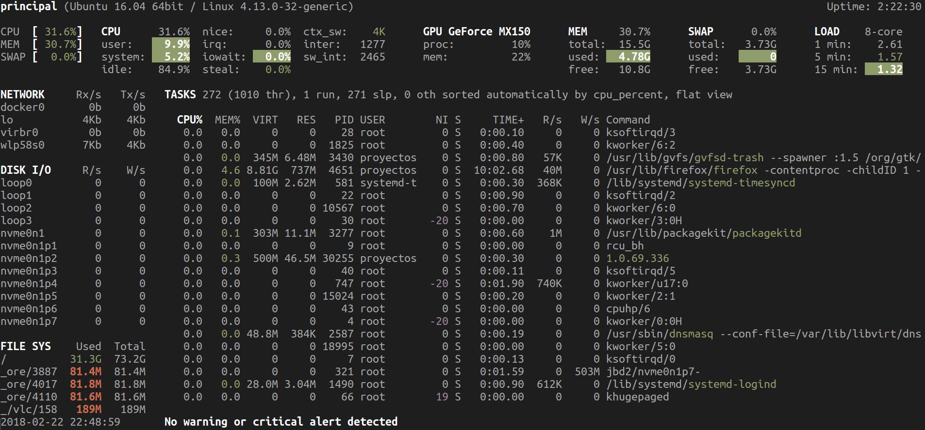 Monitoreo GPU con glances