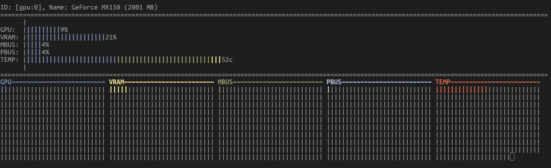 Monitoreo GPU con gmonitor
