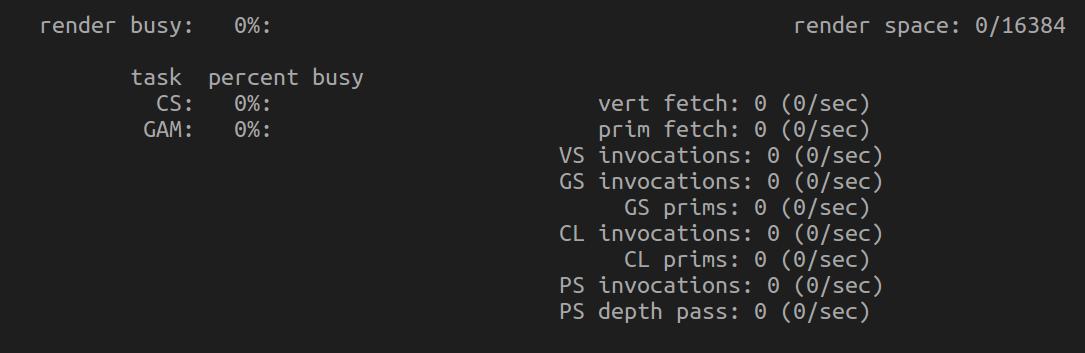 Monitoreo GPU con intel_gpu_top