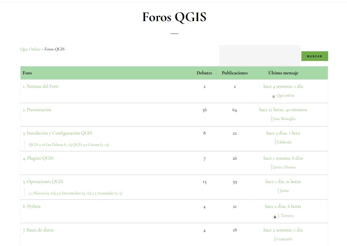 Comunidad en castellano de QGIS - Foro QGIS.Online