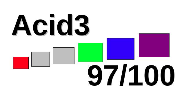 Acid3 en Chromium