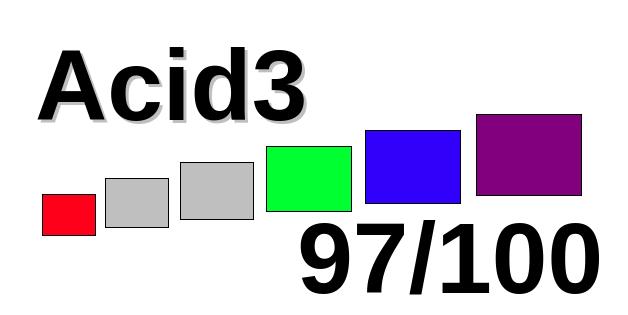Acid3 en Google Chrome