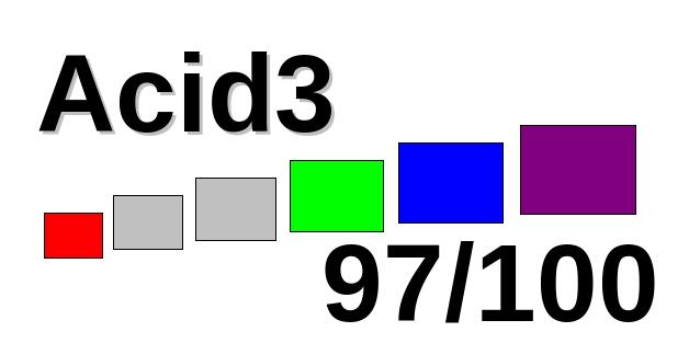 Acid3 en Mozilla Firefox 61.0