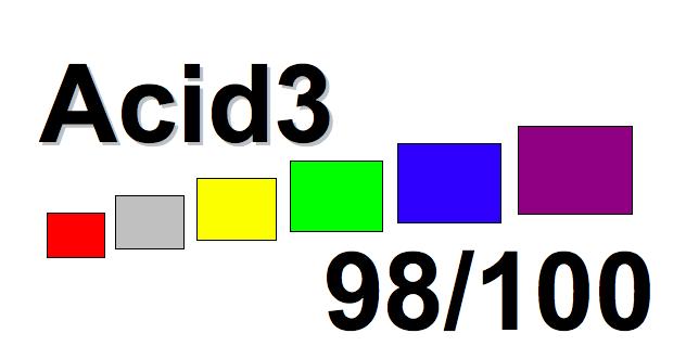 Acid3 en Safari