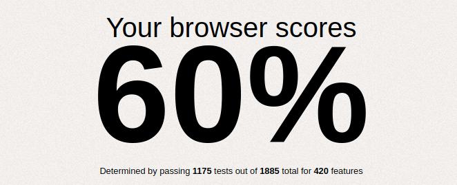 CSS3Test en Chromium