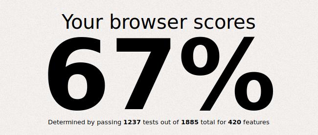 CSS3Test en Mozilla Firefox 61.0