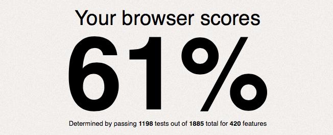 CSS3Test en Safari