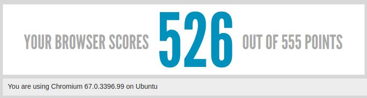 HTML5Test en Chromium (Ubuntu Bionic Beaver 18.04 LTS)