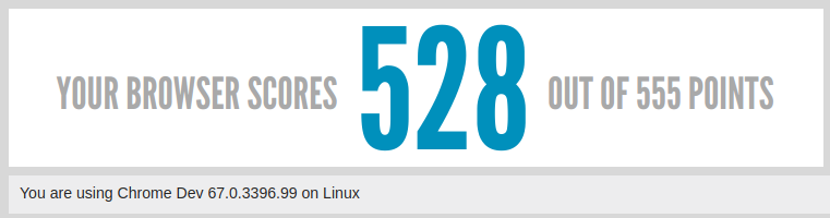 HTML5Test en Google Chrome (Ubuntu Bionic Beaver 18.04 LTS)