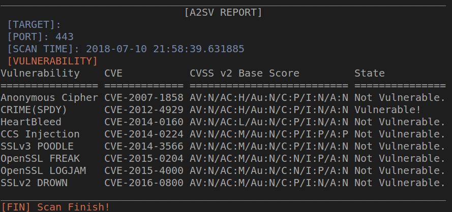 Reporte a2sv - vulnerabilidades SSL