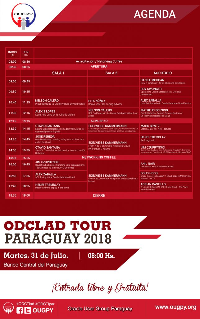 Agenda Oracle Developer Community LAD Tour - Paraguay 2018