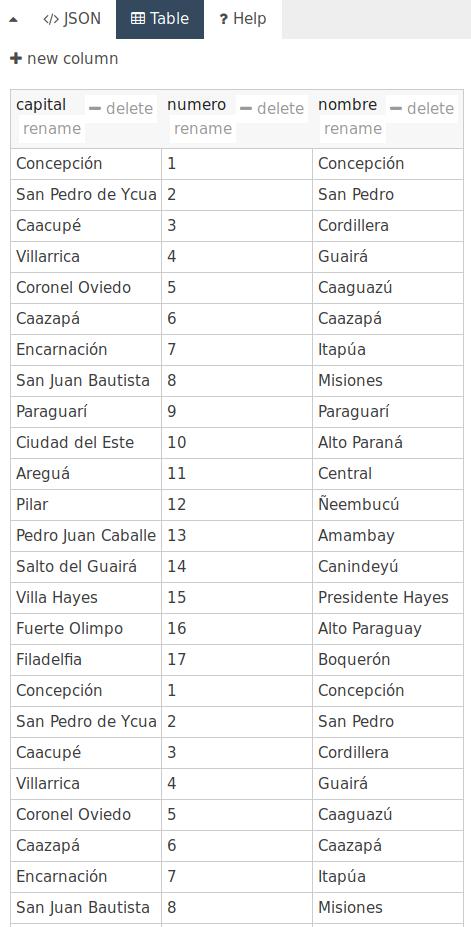 Valores del GeoJSON por medio de una tabla