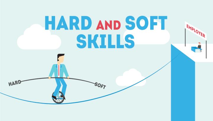 Hard y soft skills