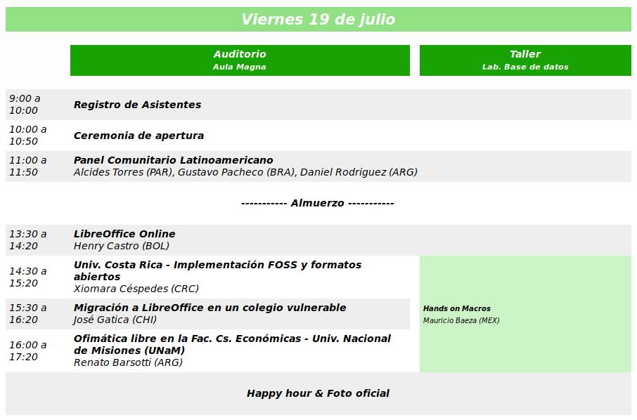 Primer día conferencia LibreOffice latinoamérica