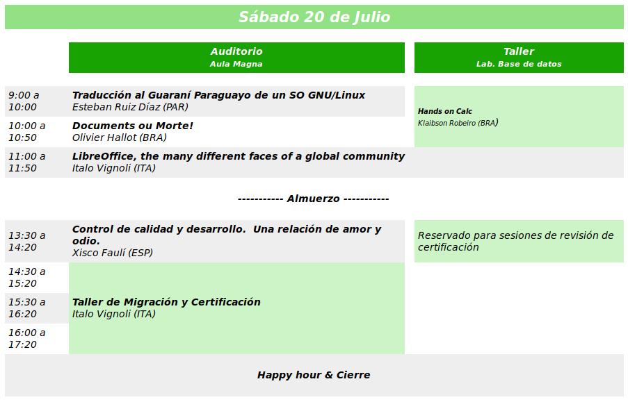Segundo día conferencia LibreOffice latinoamérica