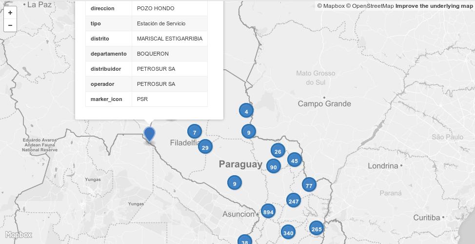 Mapa de estaciones de servicio MIC Paraguay