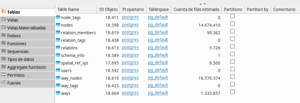Base dato de Paraguay en Debian Buster