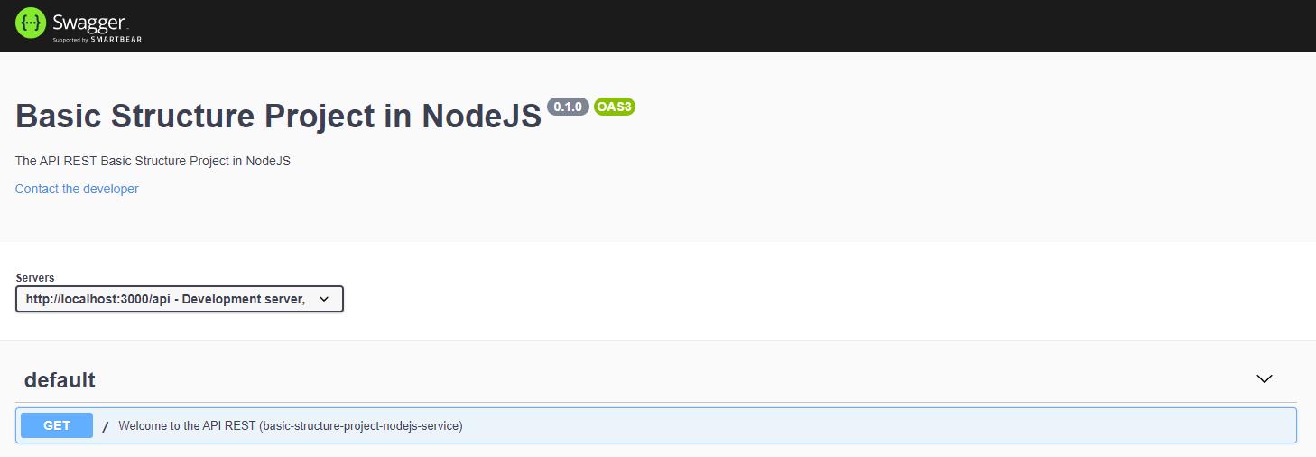 Documentación API Proyecto NodeJS